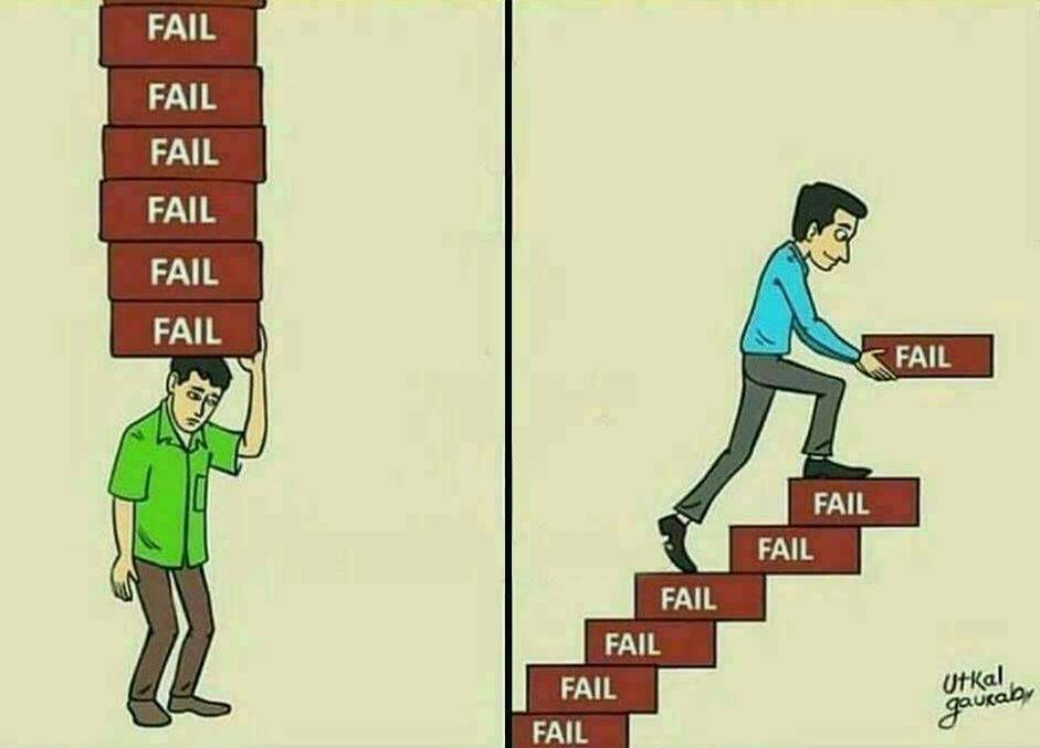 Mentalidad fija vs. mentalidad de crecimiento